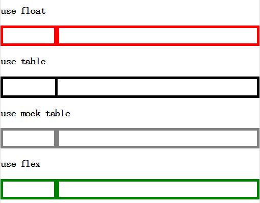 CSS 实现左边 div 固定宽度,右边 div 自适应撑满剩下的宽度